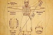Татарларда нинди үлчәү берәмлекләре булган?